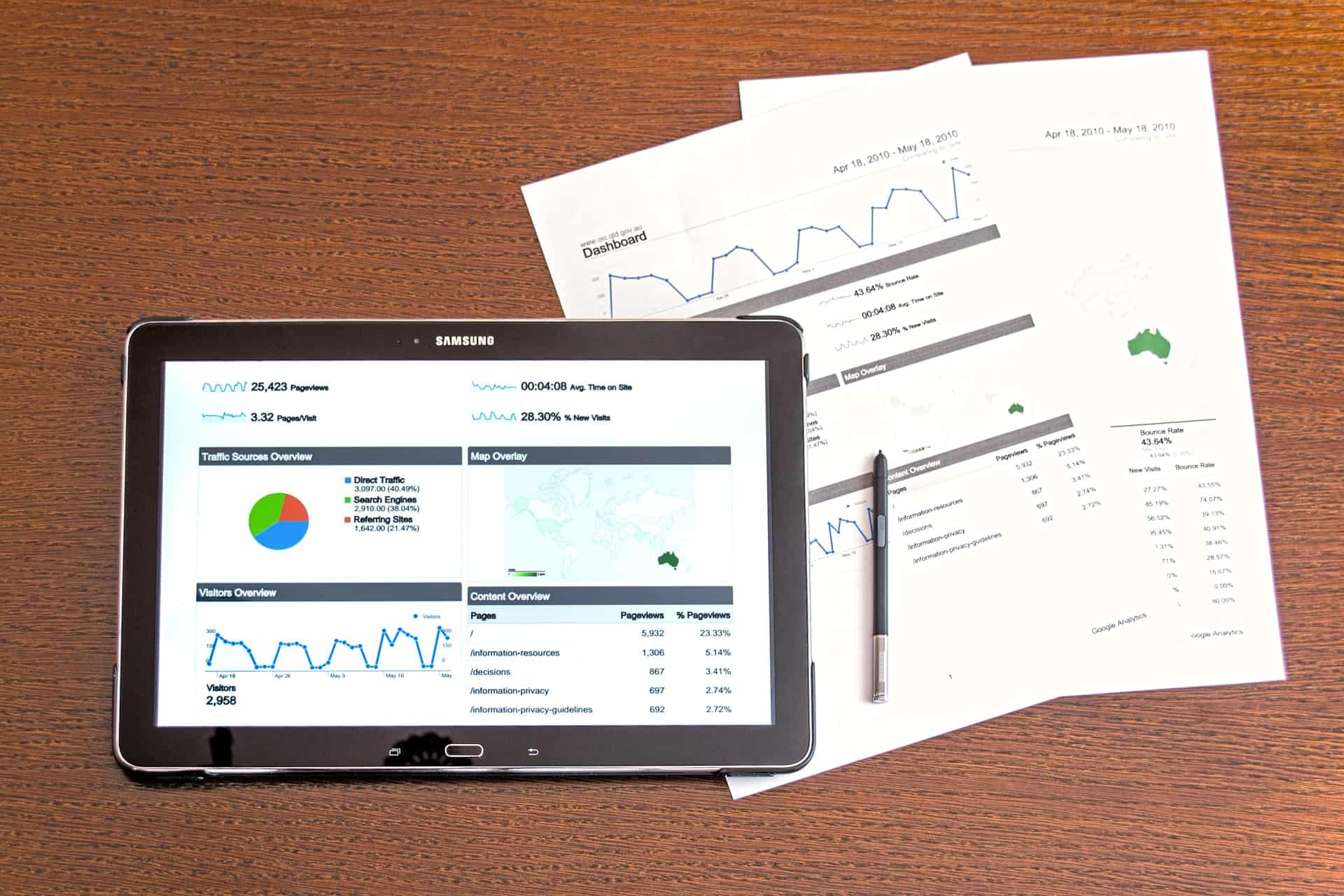 grafieken en statistieken bekijken op tablet